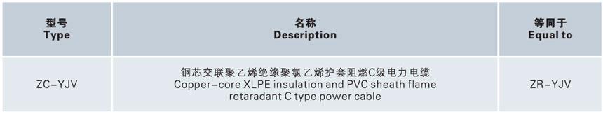 4額定電壓3.6~26kV交聯聚乙烯絕緣電力電纜.jpg